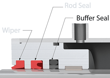 Example of installed buffer seal