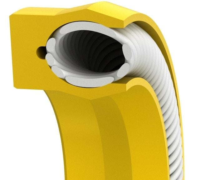 Standard Symmetrical SC-Spring Rod or Piston Seal